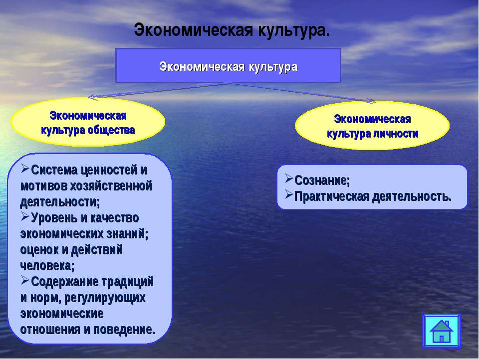 Экономическая культура. Экономическая культура Экономическая культура обществ...