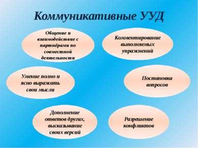 Коммуникативные УУД Общение и взаимодействие с партнёрами по совместной деяте...