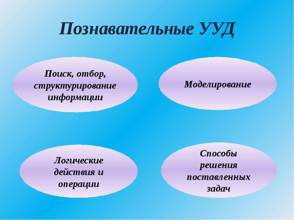 Познавательные УУД Моделирование Поиск, отбор, структурирование информации Ло...