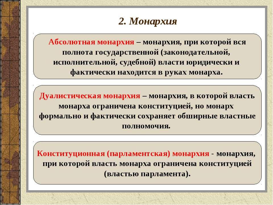2. Монархия Абсолютная монархия – монархия, при которой вся полнота государст...