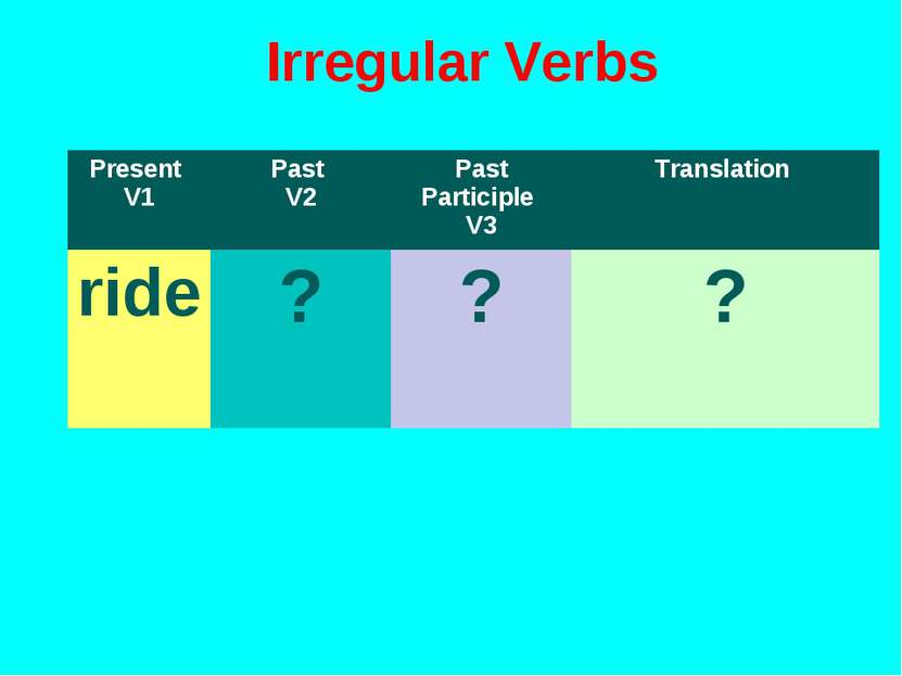 Irregular Verbs Present V1 Past V2 Past Participle V3 Translation ride ? ? ?