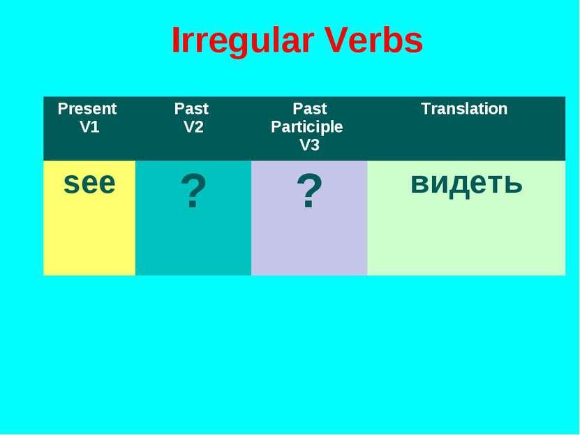 Irregular Verbs Present V1 Past V2 Past Participle V3 Translation see ? ? видеть