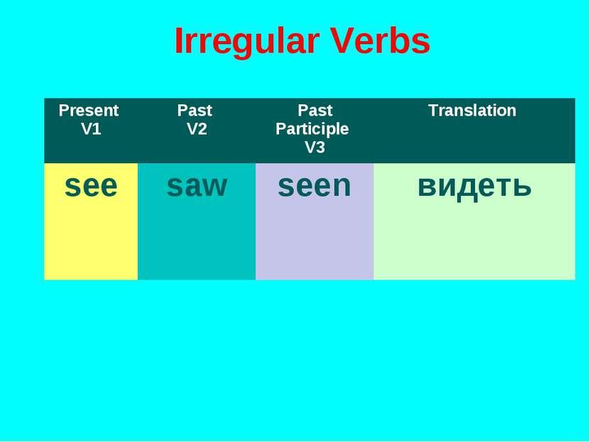 Irregular Verbs Present V1 Past V2 Past Participle V3 Translation see saw see...