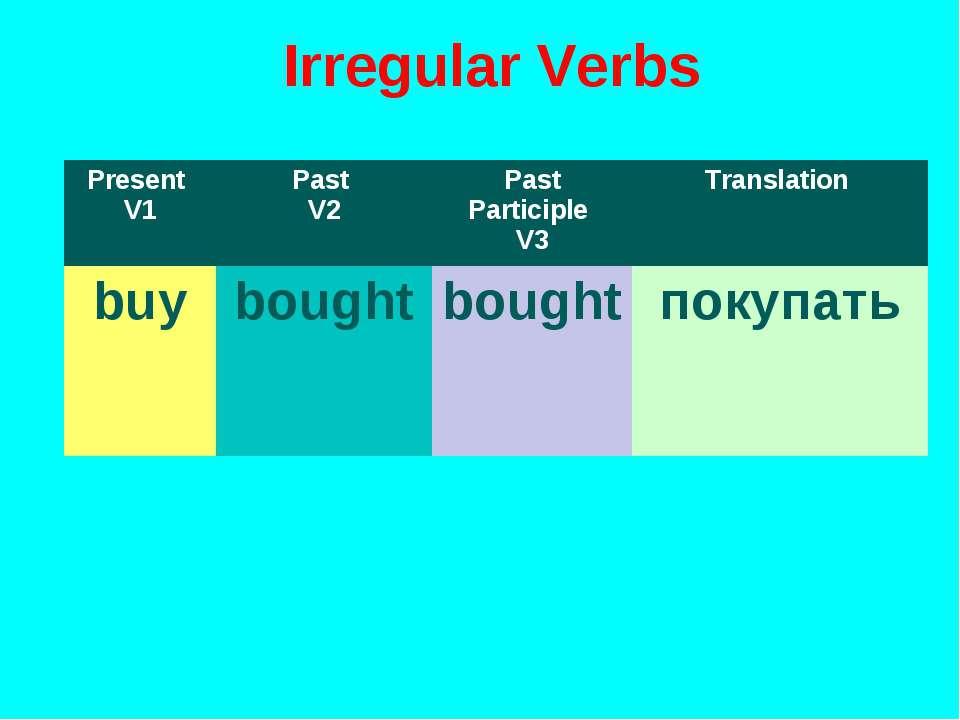 Irregular Verbs Present V1 Past V2 Past Participle V3 Translation buy bought ...