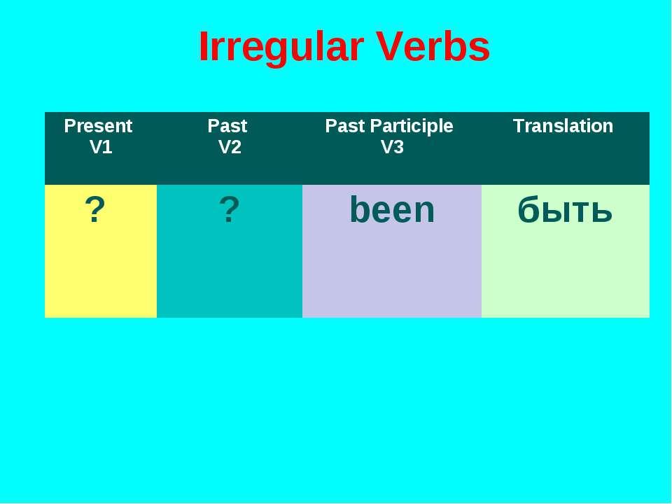 Irregular Verbs Present V1 Past V2 Past Participle V3 Translation ? ? been быть