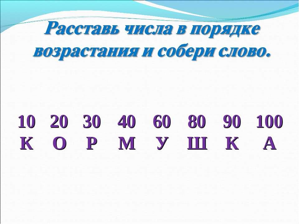 20 О 10 К 30 Р 40 М 60 У 80 Ш 90 К 100 А