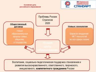 Основная цель российского образования Новая цель образования Новые технологии...