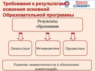 Метапредметные Предметные Личностные Требования к результатам освоения основн...