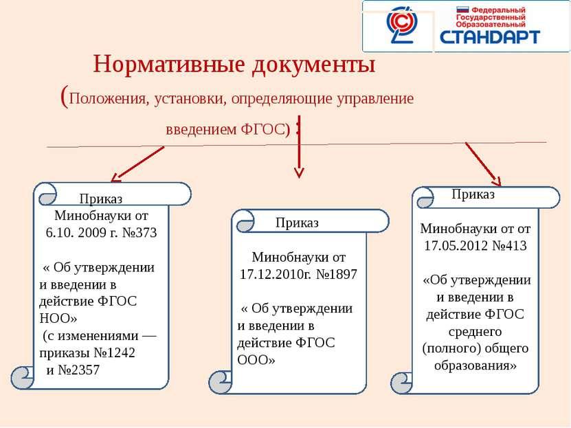 Нормативные документы (Положения, установки, определяющие управление введение...