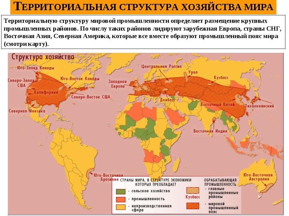 ТЕРРИТОРИАЛЬНАЯ СТРУКТУРА ХОЗЯЙСТВА МИРА Территориальную структуру мировой пр...