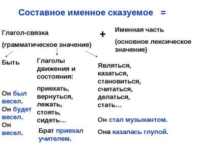 Составное именное сказуемое = Глагол-связка (грамматическое значение) + Именн...