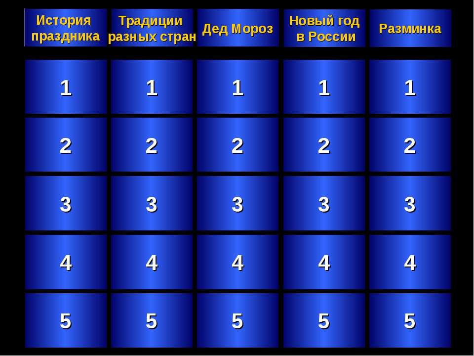 1 2 3 4 5 1 2 3 4 5 1 2 3 4 5 1 2 3 4 5 1 2 3 4 5 История праздника Традиции ...