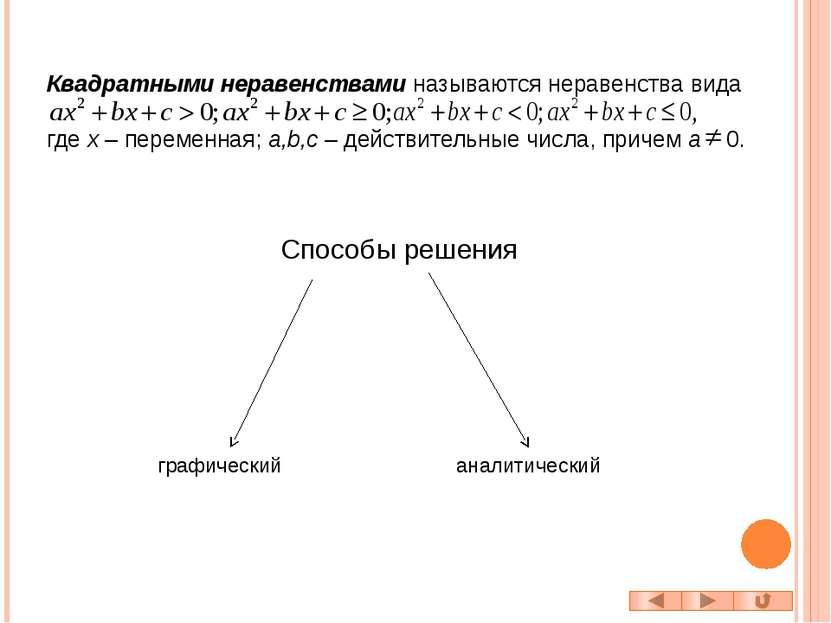 А1. Решите неравенство Решение. D = 49; Построим эскиз графика функции Из гра...
