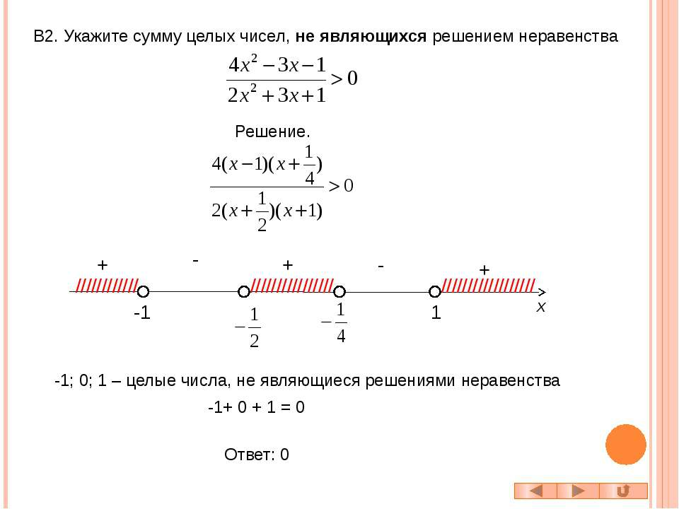 С1. Решите неравенство Решение. -7 2 + + - + /////////////// 1 + x -1 Ответ: