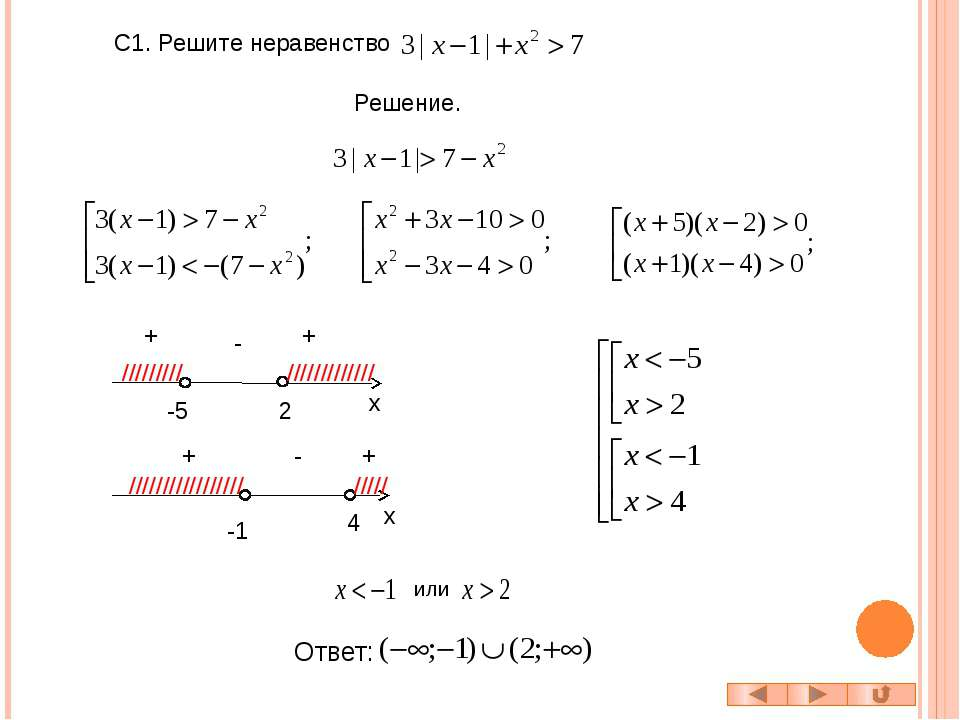 С3. Решите неравенство Решение. + - - - + + -2 2 X + 2 X - 2 Решим неравенств...