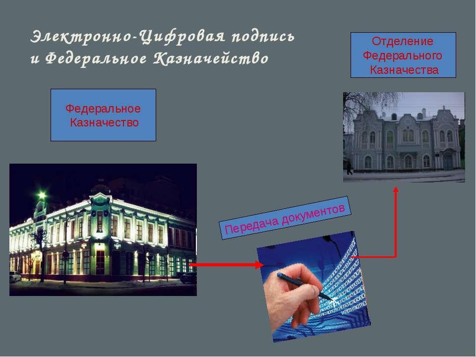 Электронно-Цифровая подпись и Федеральное Казначейство Федеральное Казначеств...