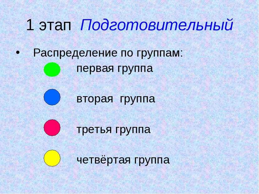 1 этап Подготовительный Распределение по группам: первая группа вторая группа...