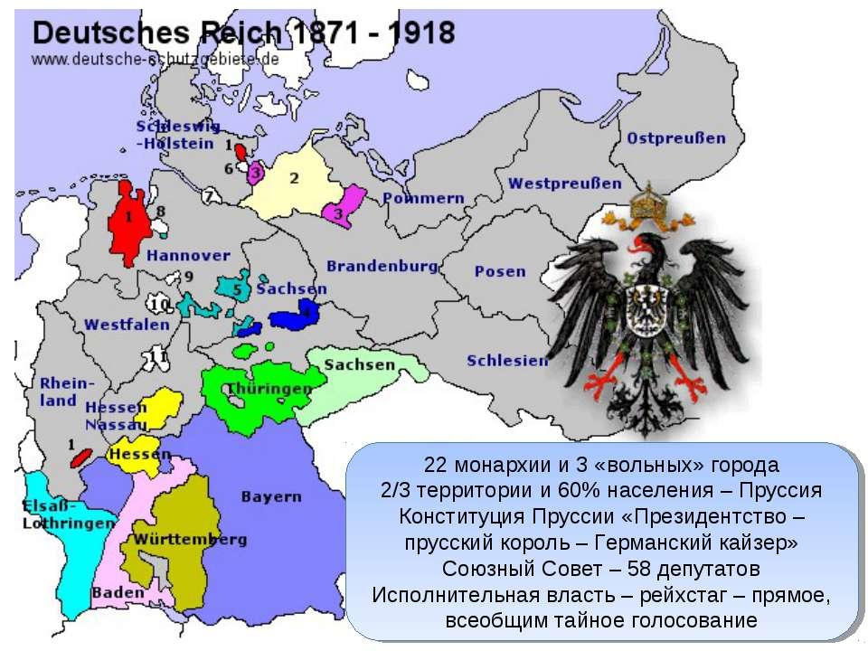 22 монархии и 3 «вольных» города 2/3 территории и 60% населения – Пруссия Кон...