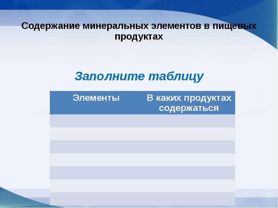 Содержание минеральных элементов в пищевых продуктах Заполните таблицу Элемен...