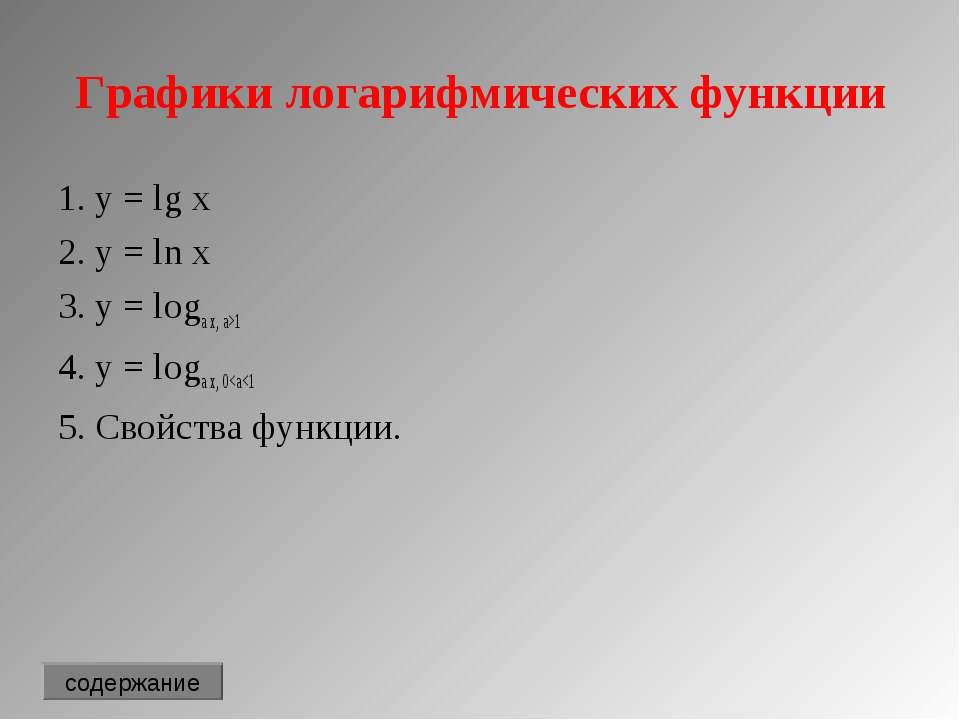 Графики логарифмических функции 1. y = lg x 2. y = ln x 3. y = loga x, a>1 4....