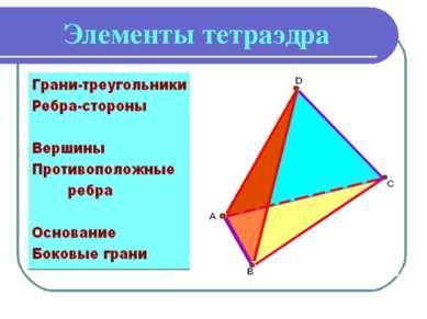 Элементы тетраэдра
