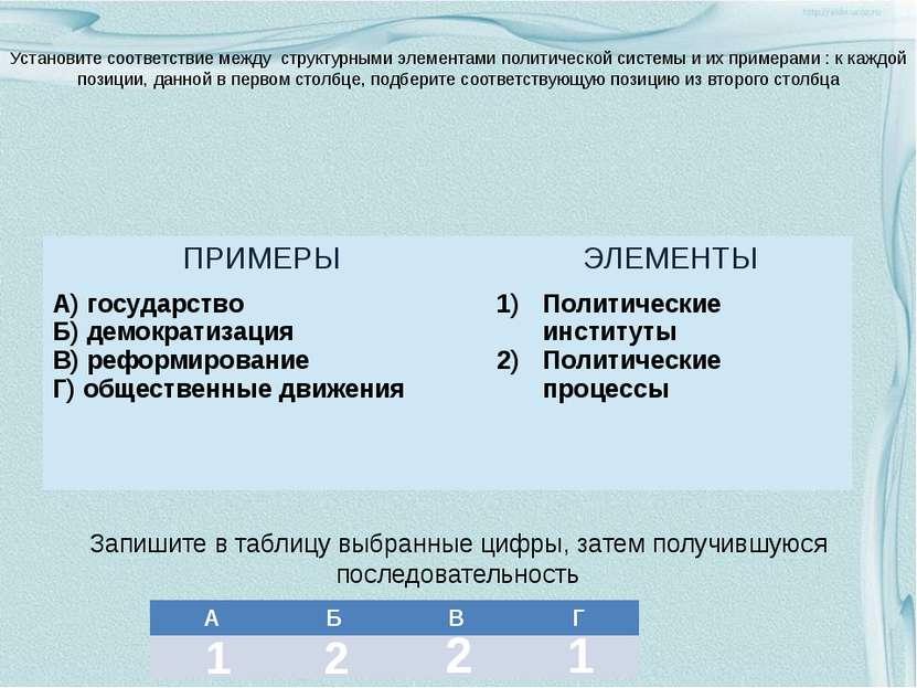 Установите соответствие между структурными элементами политической системы и ...