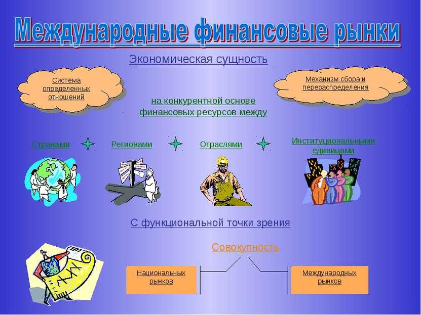 Экономическая сущность Система определенных отношений Механизм сбора и перера...