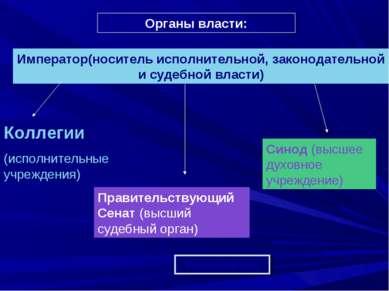 Органы власти: Император(носитель исполнительной, законодательной и судебной ...