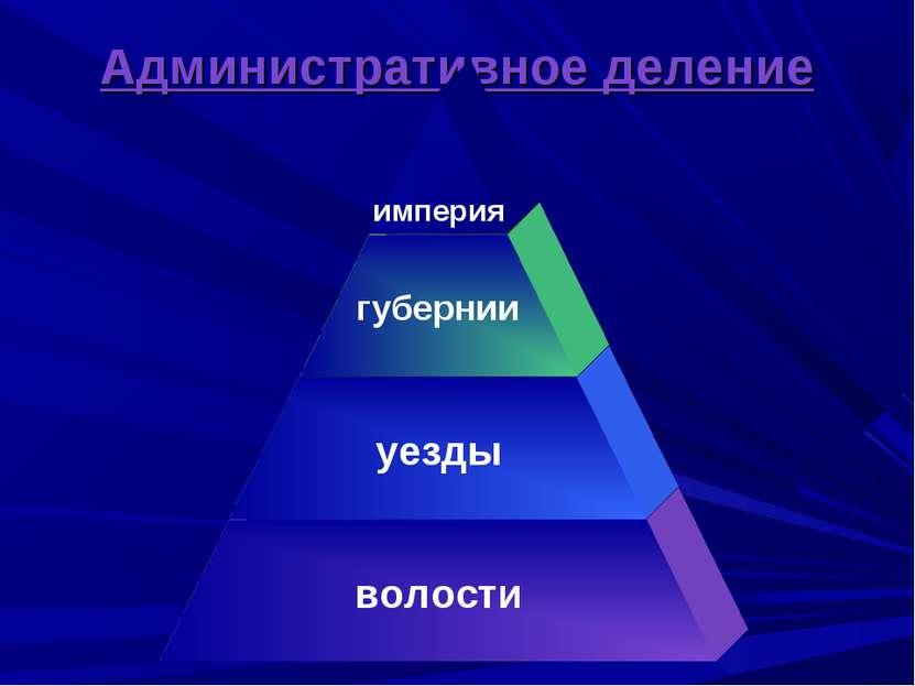 Административное деление