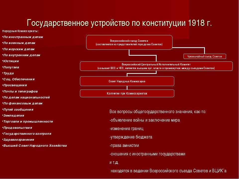 Государственное устройство по конституции 1918 г. Народные Комиссариаты: По и...
