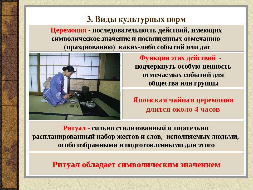3. Виды культурных норм Церемония - последовательность действий, имеющих симв...
