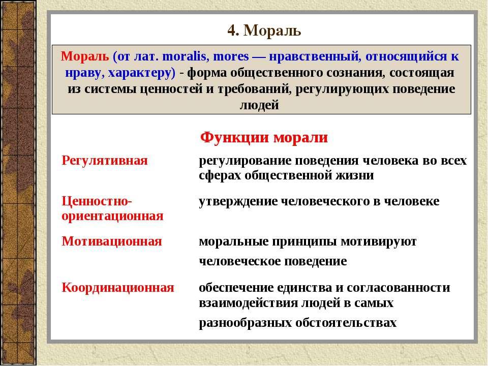 4. Мораль Мораль (от лат. moralis, mores — нравственный, относящийся к нраву,...