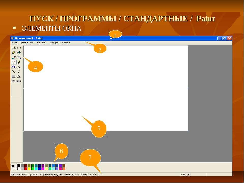 ПУСК / ПРОГРАММЫ / СТАНДАРТНЫЕ / Paint ЭЛЕМЕНТЫ ОКНА 1 2 4 5 6 7