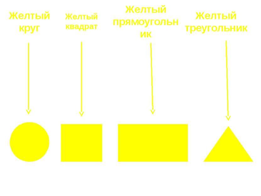Желтый квадрат Желтый круг Желтый прямоугольник Желтый треугольник