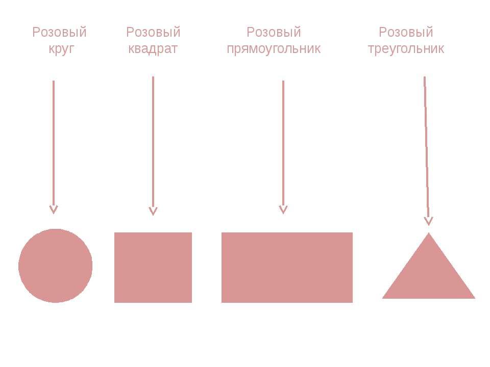 Розовый квадрат Розовый круг Розовый прямоугольник Розовый треугольник