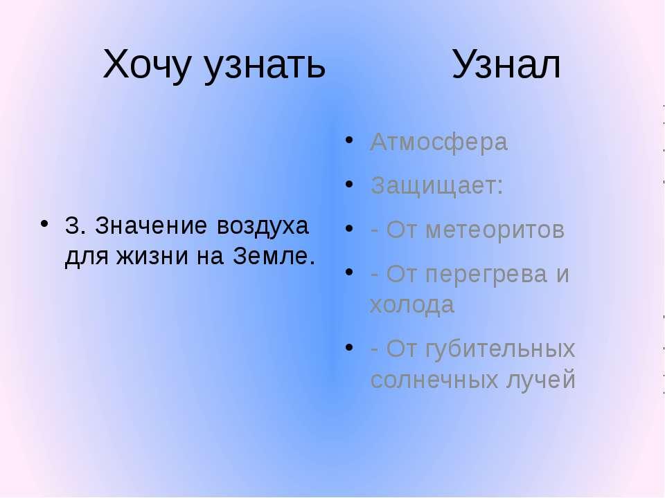 Хочу узнать Узнал 3. Значение воздуха для жизни на Земле. Атмосфера Защищает:...