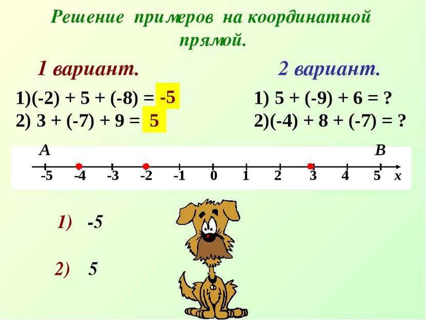 Решение примеров на координатной прямой. 1 вариант. А В 2 вариант. (-2) + 5 +...