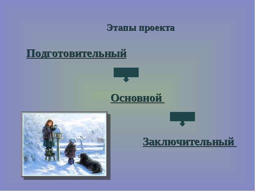 Подготовительный Этапы проекта Основной Заключительный
