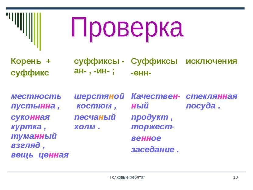 """""""Толковые ребята"""" * Корень + суффикс суффиксы - ан- , -ин- ; Суффиксы -енн- и..."""