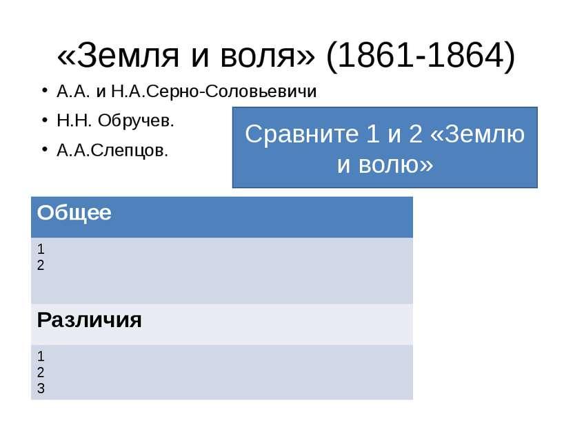 «Земля и воля» (1861-1864) А.А. и Н.А.Серно-Соловьевичи Н.Н. Обручев. А.А.Сле...