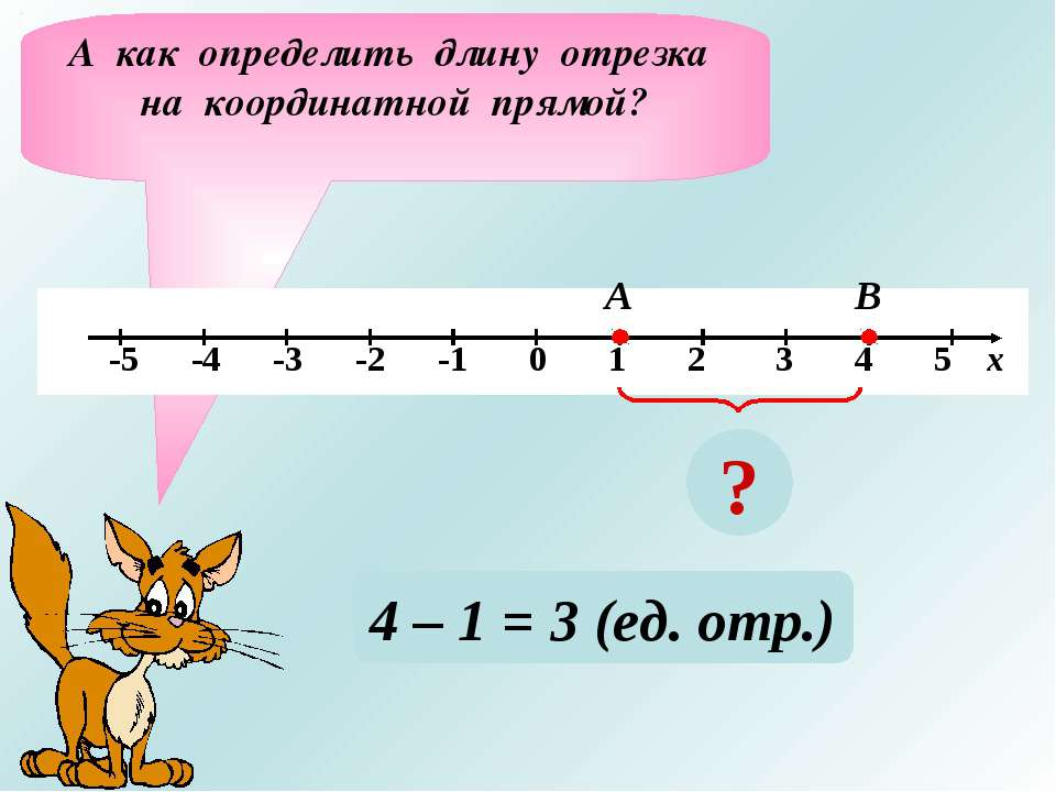 А как определить длину отрезка на координатной прямой? А В ? 4 – 1 = 3 (ед. о...