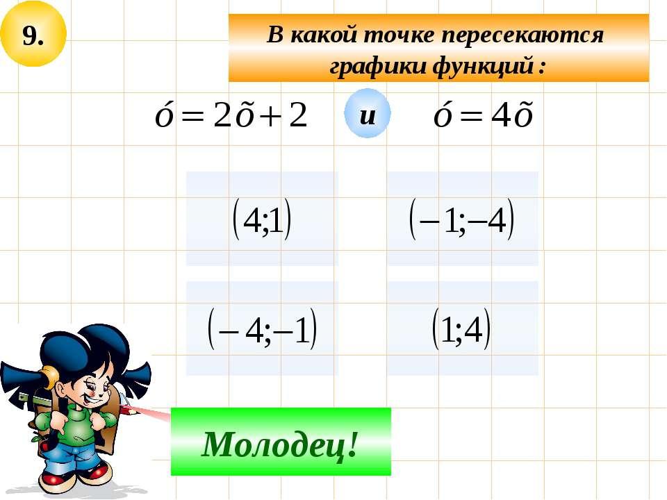 9. В какой точке пересекаются графики функций : Не верно! Молодец! и