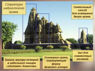 Структура индуистского храма.
