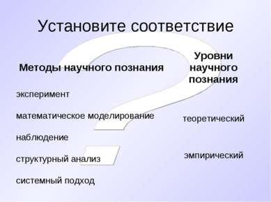 Установите соответствие Методы научного познания Уровни научного познания экс...
