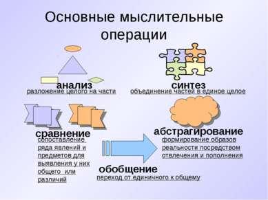 Основные мыслительные операции анализ синтез сравнение абстрагирование обобще...