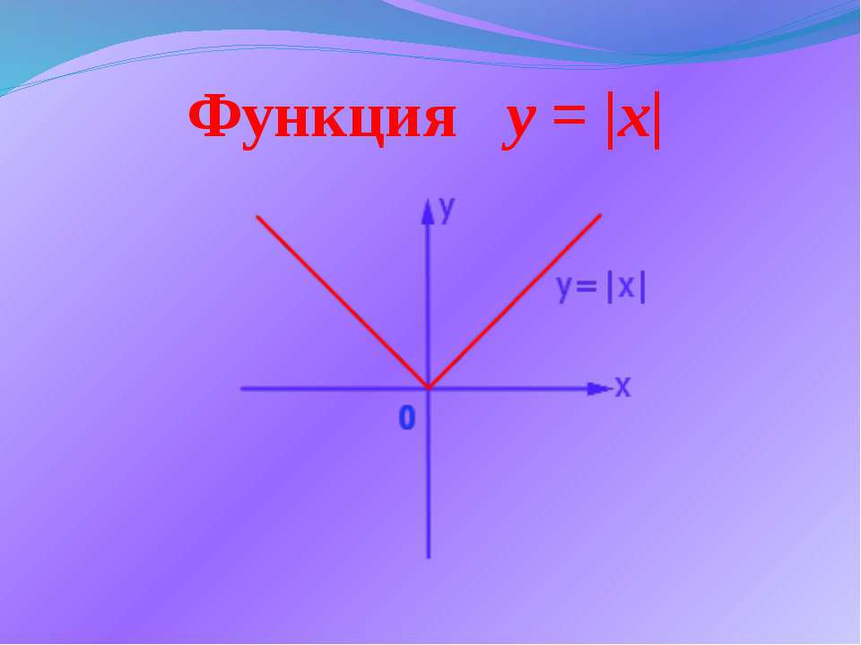 Функция y =  x 