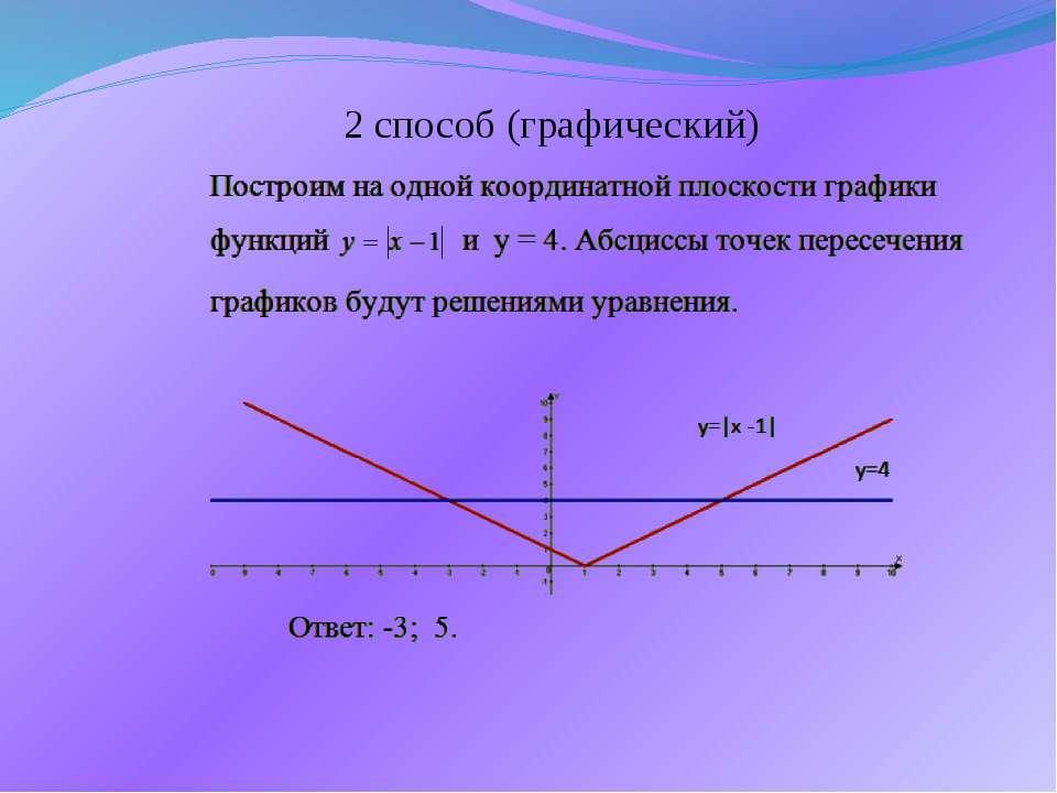 2 способ (графический)