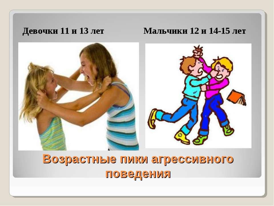 Возрастные пики агрессивного поведения Девочки 11 и 13 лет Мальчики 12 и 14-1...