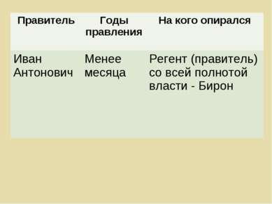 Правитель Годы правления На кого опирался Иван Антонович Менее месяца Регент ...