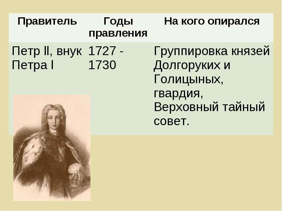 Правитель Годы правления На кого опирался Петр ll, внук Петра l 1727 - 1730 Г...